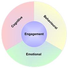 abc-of-engagement